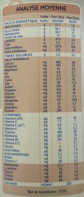 Modilac Expert Riz Ar 1 De 0 À 6 Mois - Nutrition facts - fr