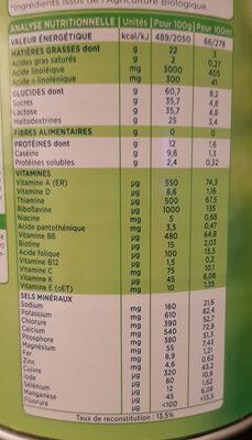 Lait Pour Nourrisson 3ème âge Bio. - Informations nutritionnelles