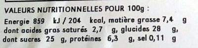 Nougat de Montélimar - Nutrition facts - fr