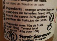 Orange amère - Ingrediënten
