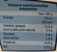 Buléo Colin - Informations nutritionnelles - fr