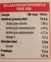 Sojabio tartine et moi noix - Voedingswaarden - fr