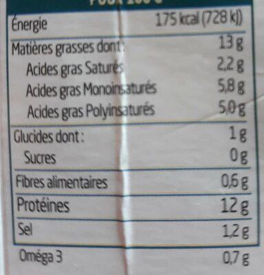 Sojami À Tartiner Basilic - Voedingswaarden - fr