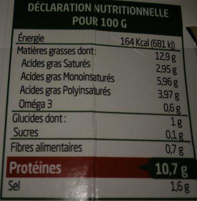Sojami à tartiner Ciboulette-Echalote - Voedingswaarden - fr