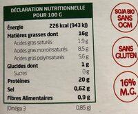Tofu lactofermenté Pesto - Valori nutrizionali - fr