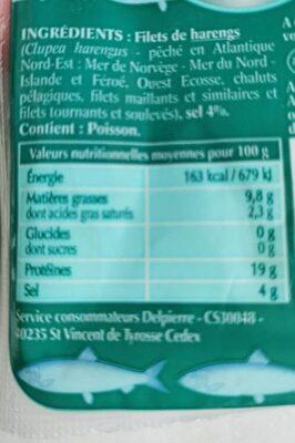 Filets de harengs, doux, fumés au bois de hêtre - Informations nutritionnelles - fr