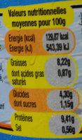 Souskay De Morue Pimentée Délices Locales - Informations nutritionnelles - fr