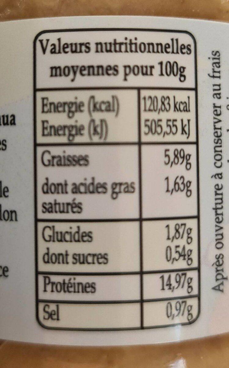 Rillettes à la Morue - Informations nutritionnelles - fr