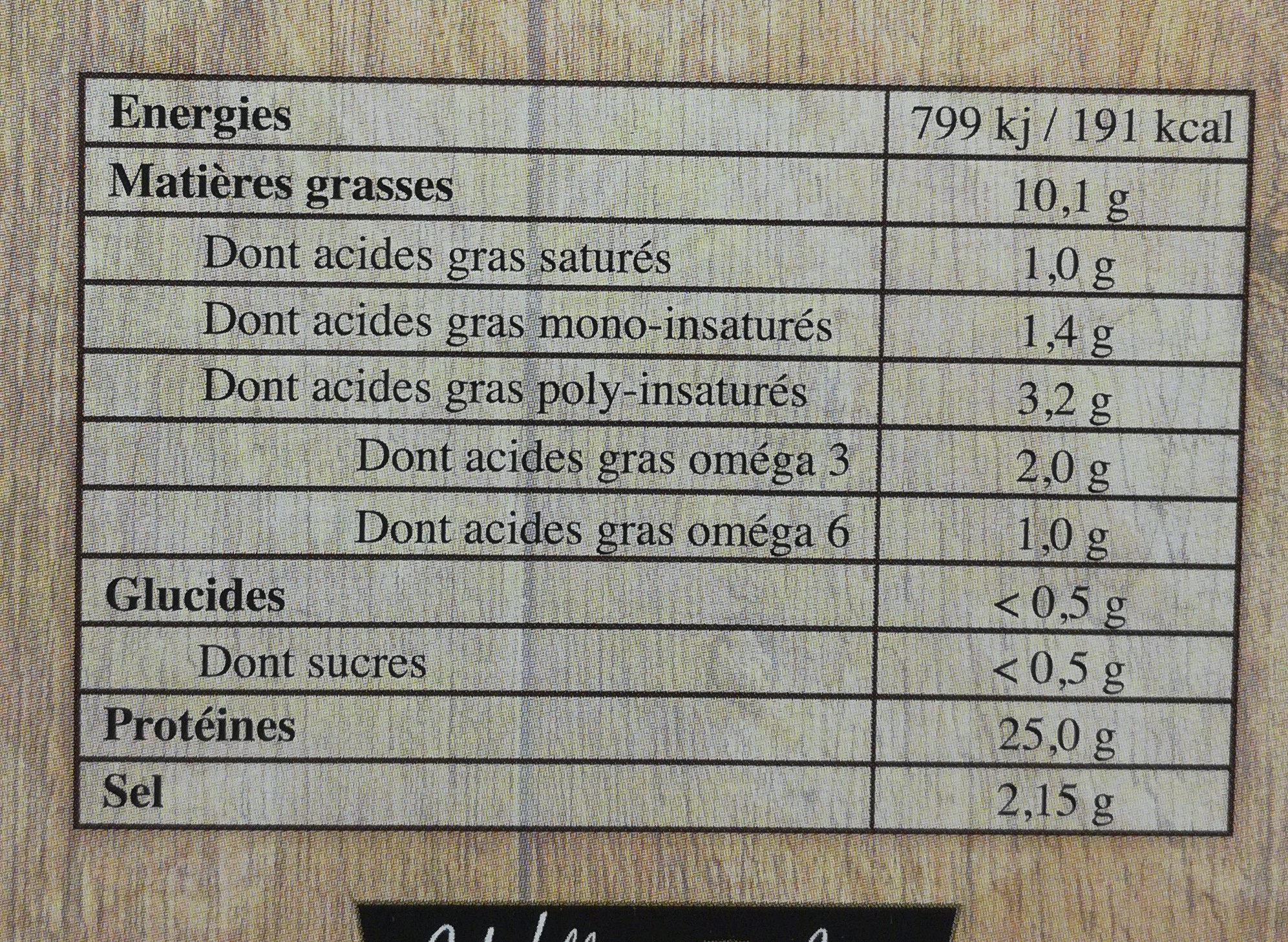 Saumon fume William & James Ecosse 4 tranches - Nutrition facts - fr