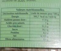 Crêpes avec crème de noisettes - Valori nutrizionali - fr
