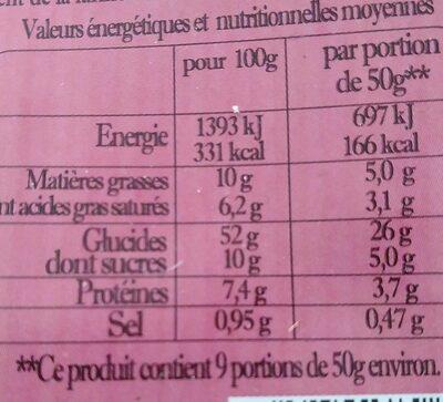Brioche - Informação nutricional - fr