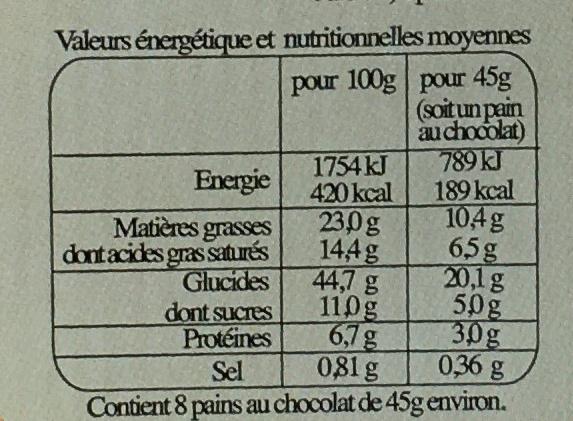 8 Pains au chocolat - Informations nutritionnelles - fr
