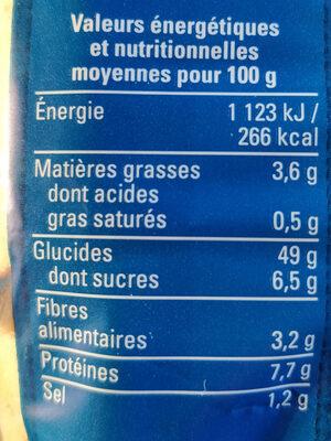 Pain de Mie Petites tranches - Nutrition facts - fr