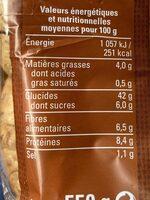 Pain de mie complet - Nutrition facts - fr