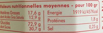 Pâte à Tartiner aux Pralines - Nutrition facts