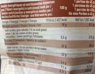 Muesli crunchy - Informations nutritionnelles - fr