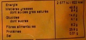 Arachides brunes - Informations nutritionnelles