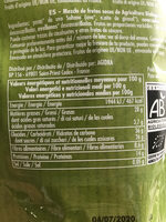 Mélange essentiel - Nutrition facts
