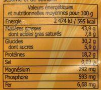 Noix de cajou naturelles - Informations nutritionnelles - fr