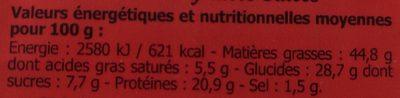 Pistaches grillées salées - Informations nutritionnelles
