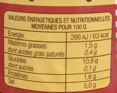 Piments rouges - Informations nutritionnelles - fr