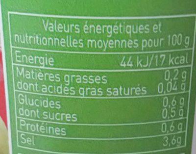 Variantes de légumes au vinaigre - Voedingswaarden - fr