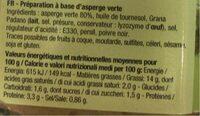 Bruschetta d'asperges - Informations nutritionnelles - fr
