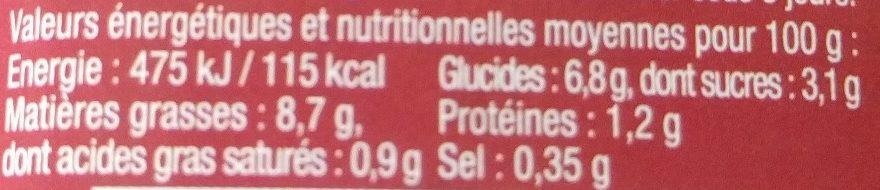 Bruschetta poivrons et piments - Informations nutritionnelles - fr