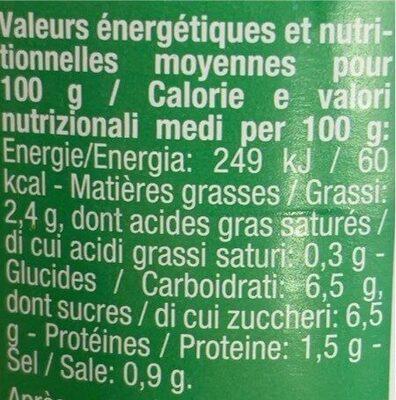 sauce napolitaine - Informations nutritionnelles