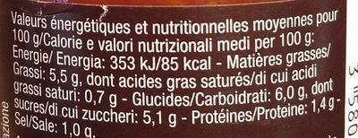 Sauce olives vertes & noires - Informations nutritionnelles - fr