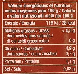 Pulpe de tomate en dés - Informations nutritionnelles