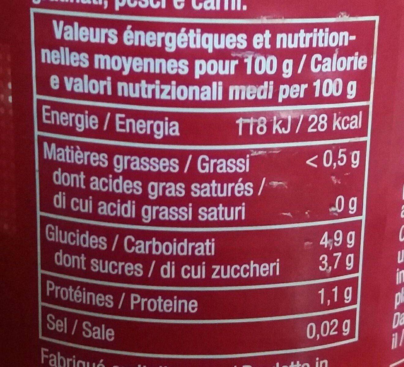 Pulpe de tomate en dés - Informations nutritionnelles - fr