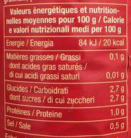 Pulpe de tomate en dés - Nährwertangaben - fr