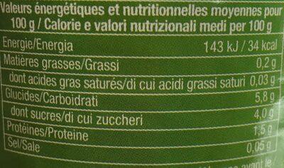 Coulis de tomates au basilic - Ingrédients - fr