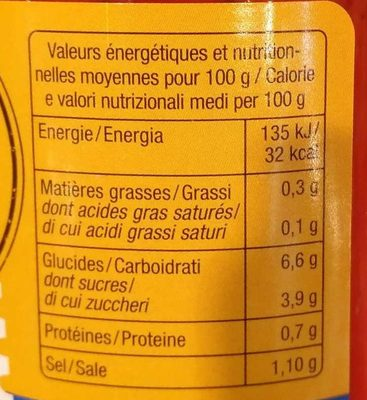 Poivrons Rouges Grillés - Voedingswaarden