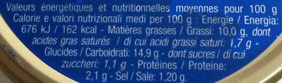 Feuilles De Vigne Farcies - Ingrédients - fr