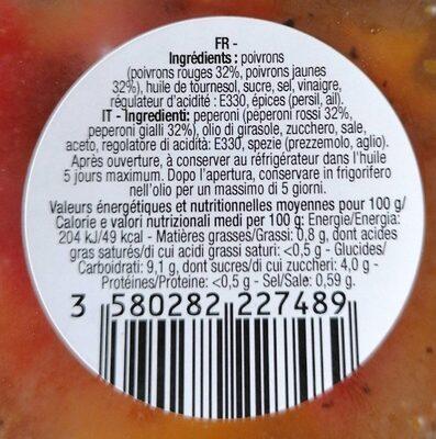 Duo de poivrons grillés à l'huile - Informations nutritionnelles