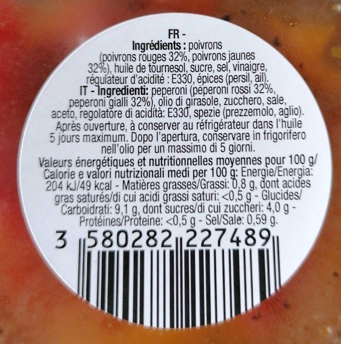 Duo de poivrons grillés à l'huile - Informations nutritionnelles - fr