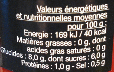 Poivrons piquillo - Informations nutritionnelles - fr
