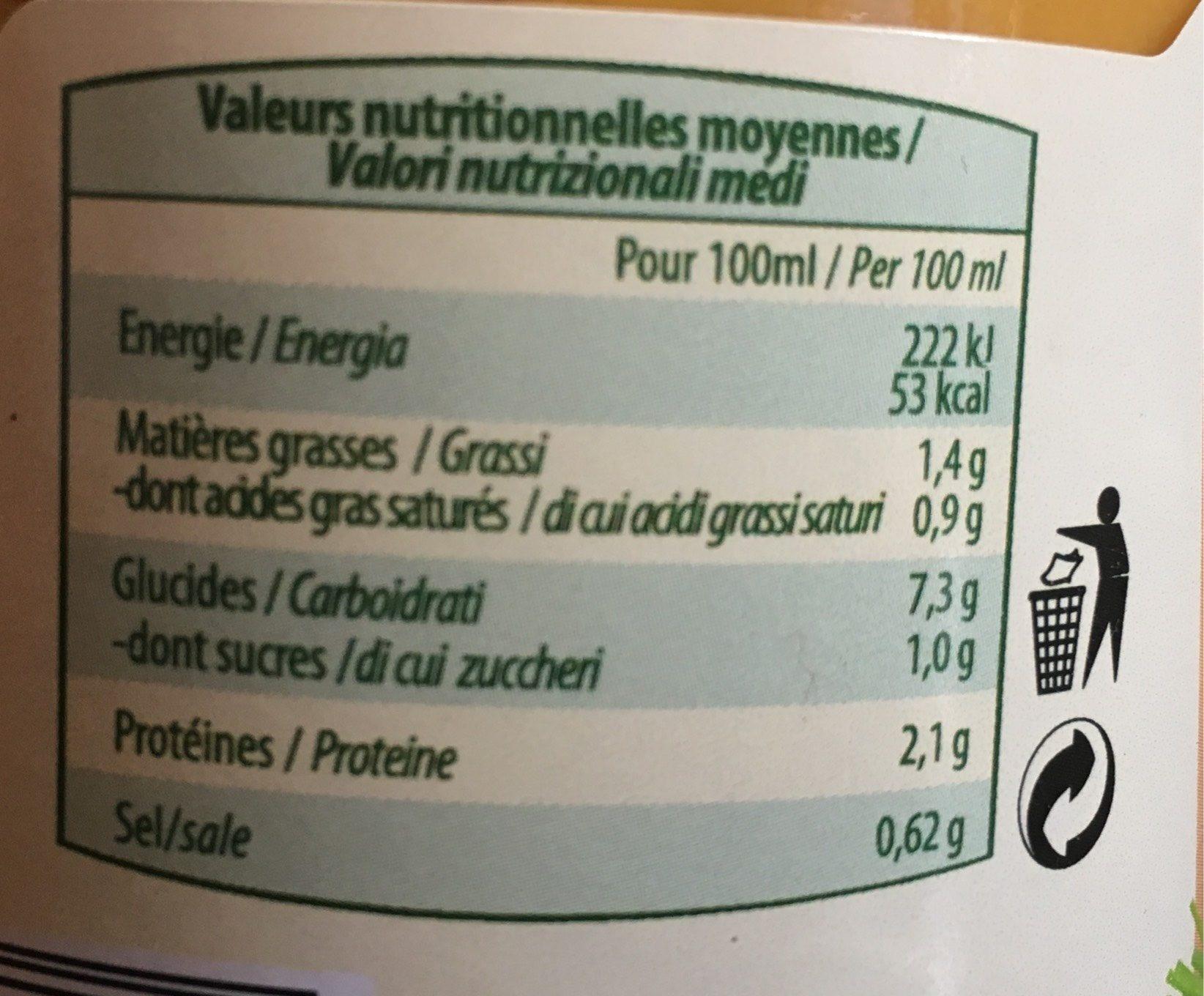 Soupe Lentille corail au curry et lait de coco - Nutrition facts