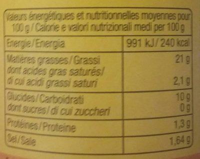 Salade Méchouia piquante - Informations nutritionnelles
