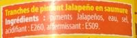 Piments Jalapeños - Ingrédients