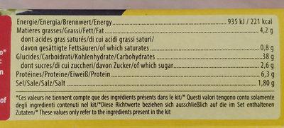 Kit pour faritas - Informations nutritionnelles - fr