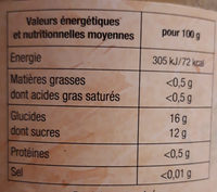 Dessert de pommes - Informations nutritionnelles - fr