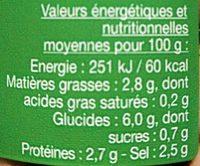 Ail doux au basilic - Informations nutritionnelles - fr