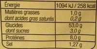 Pitas - Informations nutritionnelles - fr