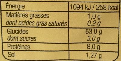 Pitas - Informations nutritionnelles