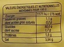 Feuilles de Bricks - Informations nutritionnelles - fr