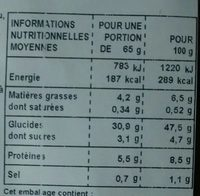 4 Moricettes - Nutrition facts