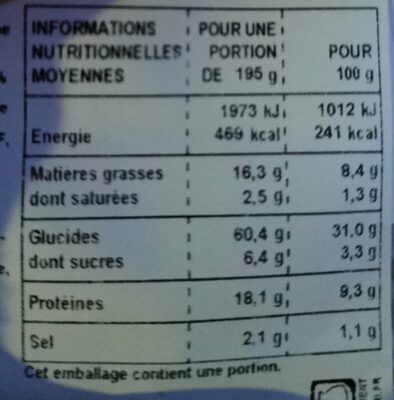 Sandwich oueouette - Nutrition facts - fr